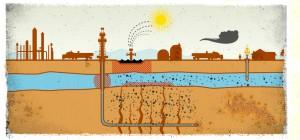 Gasland Fracking