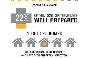 are-you-prepared-for-earthquake-infographic