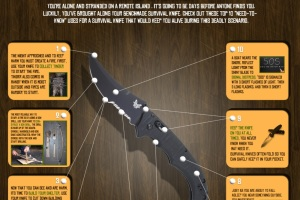 top-10-uses-for-knives-in-a-survival-situation